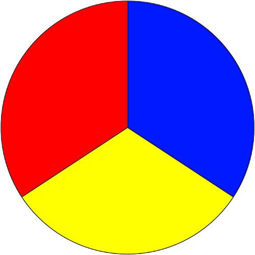 هارمونی رنگ ها در طراحی سایت